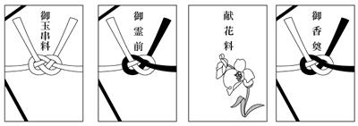 香典の表書き