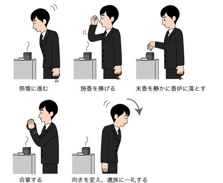 仏式の香典作法(立礼)