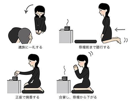 仏式の香典作法(座礼)